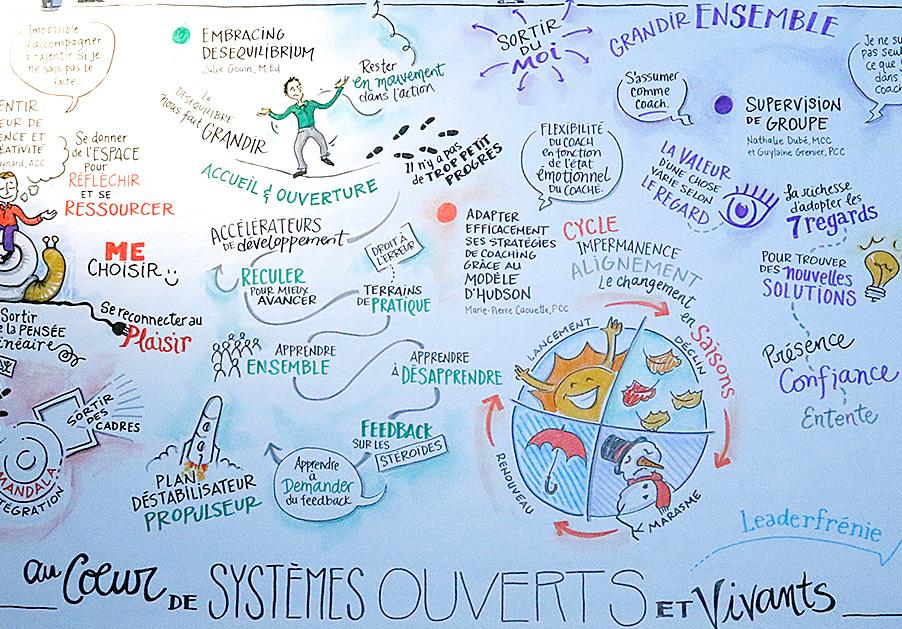 L'éthique du coach : au cœur de systèmes ouverts et vivants!